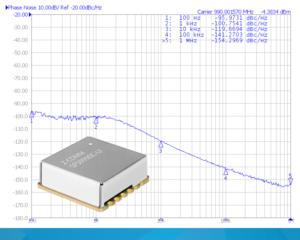 SFS0990C-LF